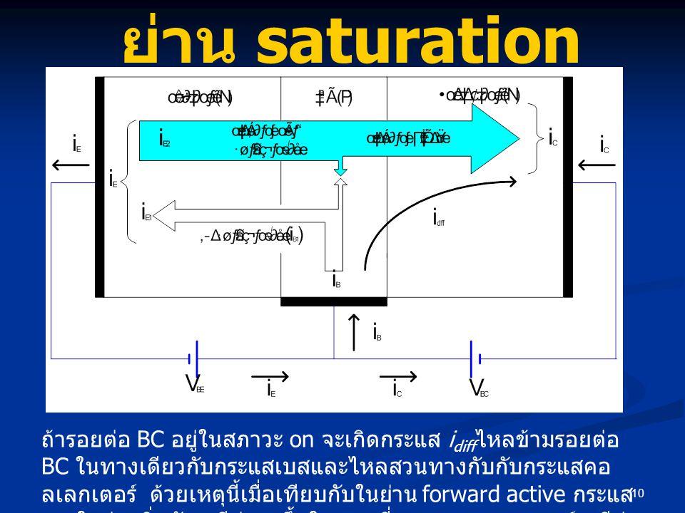 10 ย่าน saturation ถ้ารอยต่อ BC อยู่ในสภาวะ on จะเกิดกระแส i diff ไหลข้ามรอยต่อ BC ในทางเดียวกับกระแสเบสและไหลสวนทางกับกับกระแสคอ ลเลกเตอร์ ด้วยเหตุนี้เมื่อเทียบกับในย่าน forward active กระแส เบสในย่านอิ่มตัวจะมีค่าสูงขึ้นในขณะที่กระแสคอลเลกเตอร์จะมีค่า ต่ำลง ส่งผลให้ i C /i B < β