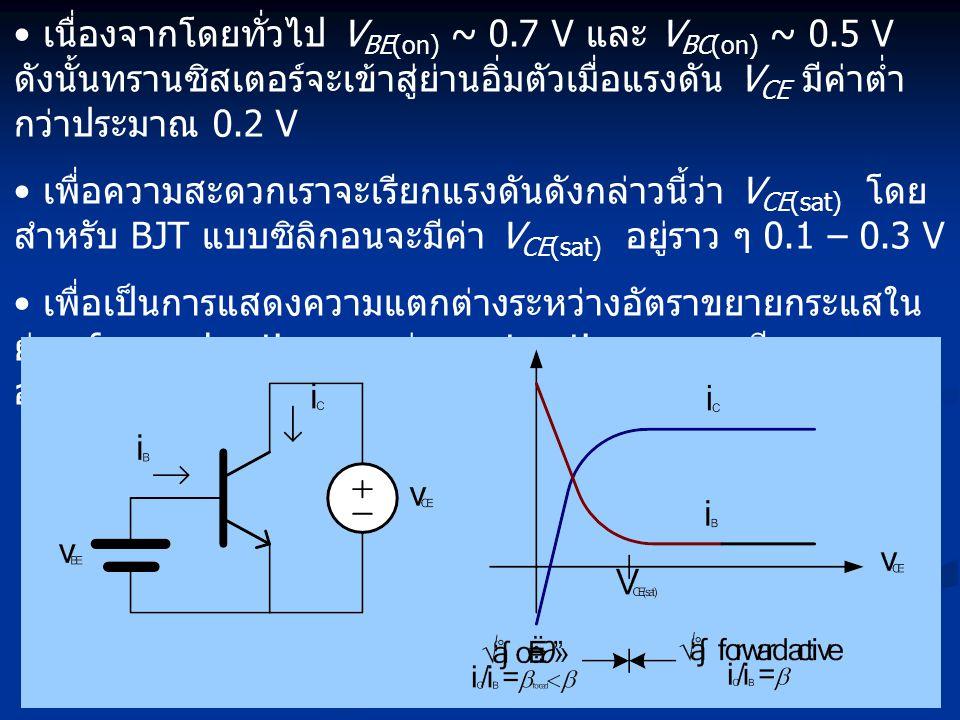 11 • เนื่องจากโดยทั่วไป V BE(on) ~ 0.7 V และ V BC(on) ~ 0.5 V ดังนั้นทรานซิสเตอร์จะเข้าสู่ย่านอิ่มตัวเมื่อแรงดัน V CE มีค่าต่ำ กว่าประมาณ 0.2 V • เพื่อความสะดวกเราจะเรียกแรงดันดังกล่าวนี้ว่า V CE(sat) โดย สำหรับ BJT แบบซิลิกอนจะมีค่า V CE(sat) อยู่ราว ๆ 0.1 – 0.3 V • เพื่อเป็นการแสดงความแตกต่างระหว่างอัตราขยายกระแสใน ย่าน forward active และย่าน saturation เราจะเรียก อัตราขยายกระแส i C / i B ในย่านอิ่มตัวว่า β forced