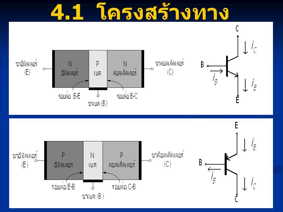 3 4.1 โครงสร้างทาง กายภาพ