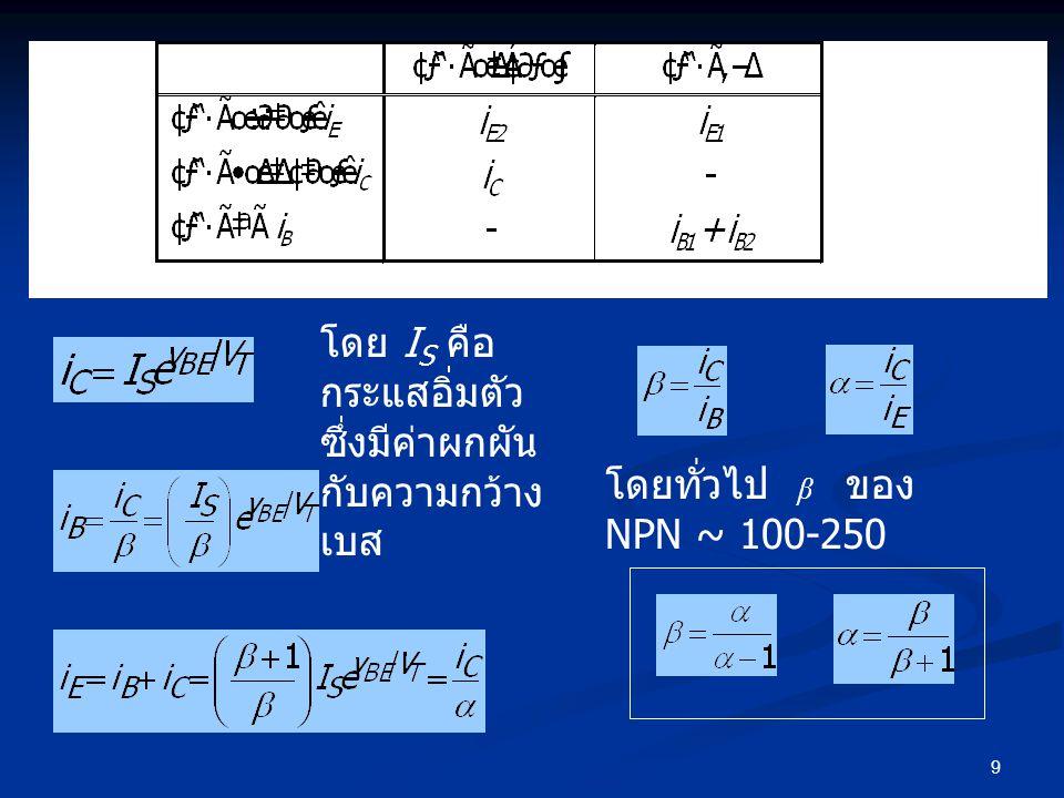 9 โดยทั่วไป β ของ NPN ~ 100-250 โดย I S คือ กระแสอิ่มตัว ซึ่งมีค่าผกผัน กับความกว้าง เบส