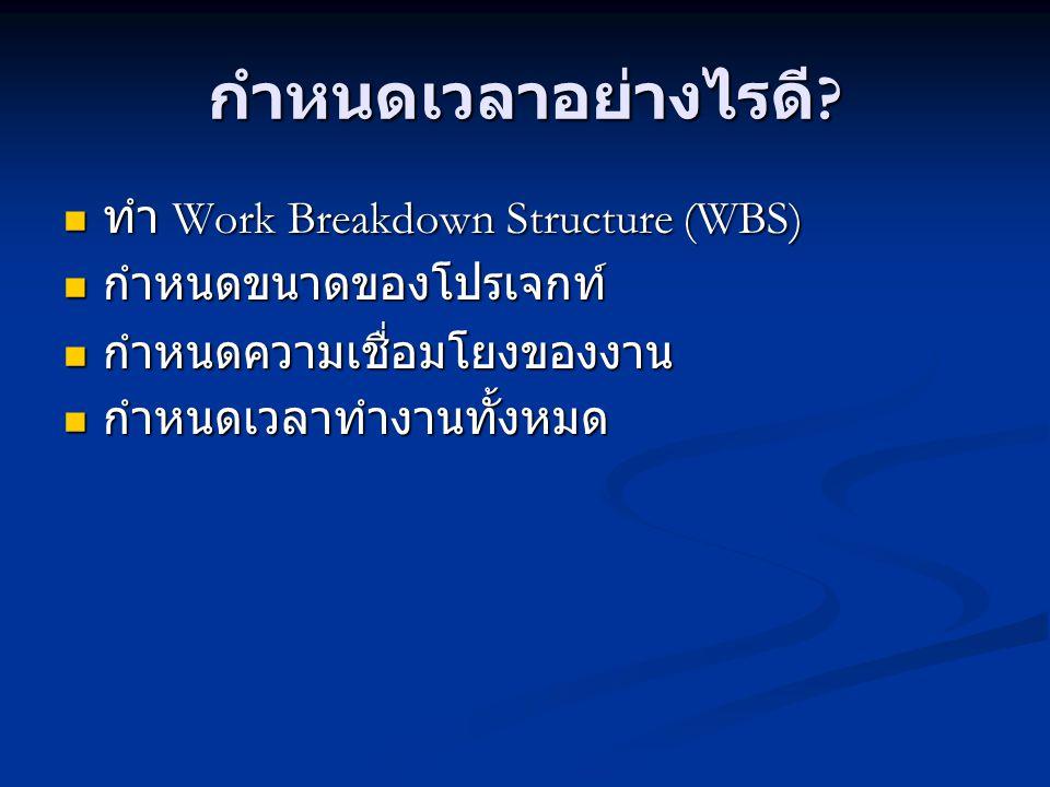 กำหนดเวลาอย่างไรดี ?  ทำ Work Breakdown Structure (WBS)  กำหนดขนาดของโปรเจกท์  กำหนดความเชื่อมโยงของงาน  กำหนดเวลาทำงานทั้งหมด