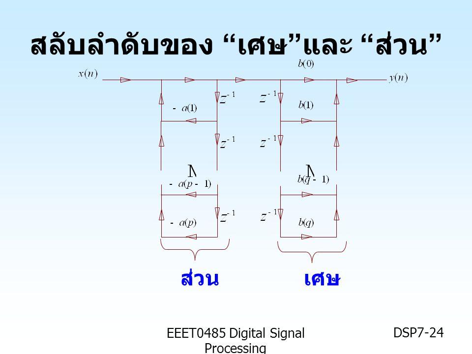 """EEET0485 Digital Signal Processing DSP7-24 สลับลำดับของ """" เศษ """" และ """" ส่วน """" ส่วนเศษ"""