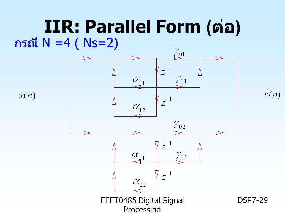 EEET0485 Digital Signal Processing DSP7-29 IIR: Parallel Form ( ต่อ ) กรณี N =4 ( Ns=2)