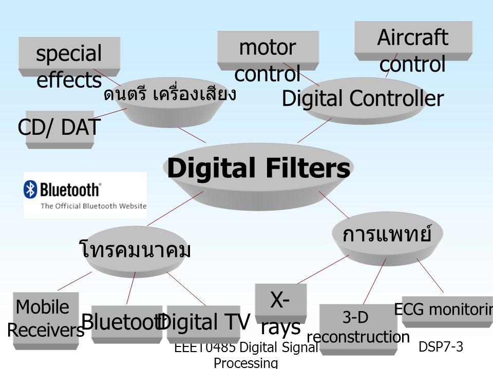 EEET0485 Digital Signal Processing DSP7-3 Digital Filters โทรคมนาคม Digital Controller การแพทย์ Bluetooth Mobile Receivers Digital TV X- rays 3-D reco