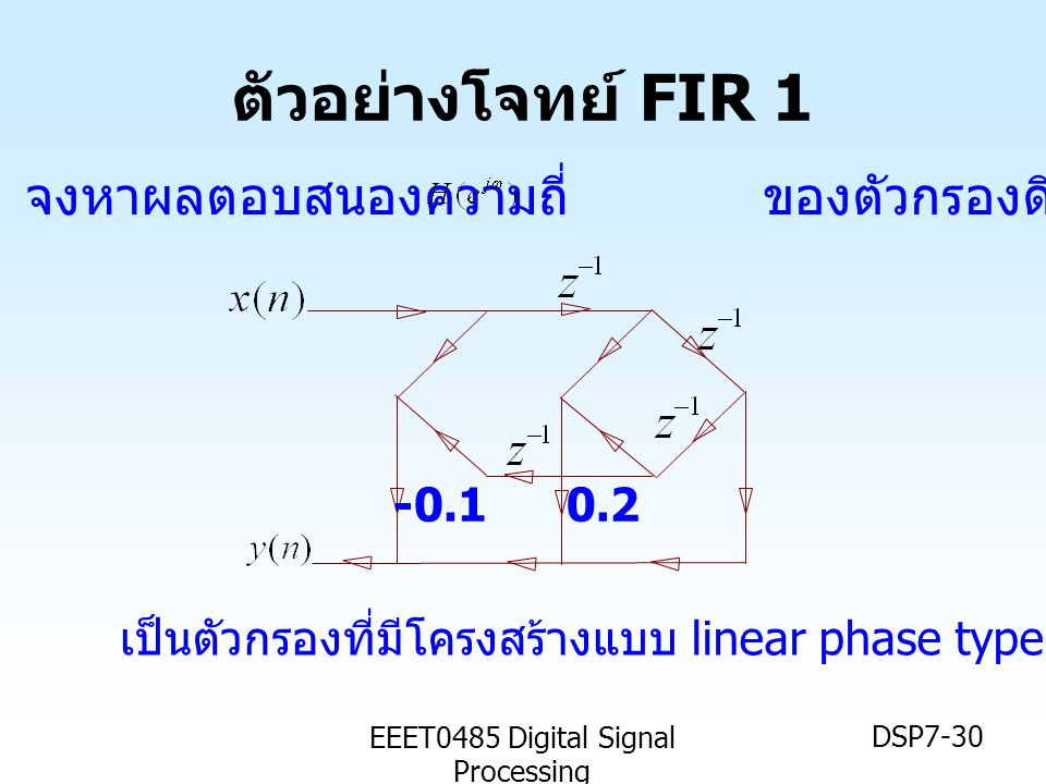 EEET0485 Digital Signal Processing DSP7-30 ตัวอย่างโจทย์ FIR 1 -0.10.2 เป็นตัวกรองที่มีโครงสร้างแบบ linear phase type II จงหาผลตอบสนองความถี่ ของตัวกร