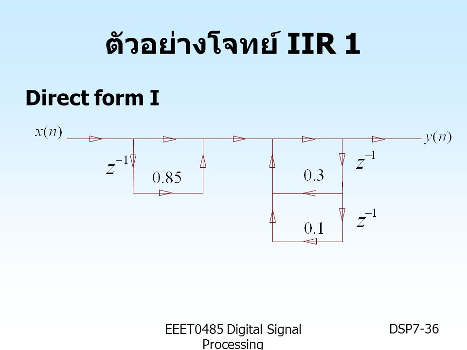 EEET0485 Digital Signal Processing DSP7-36 ตัวอย่างโจทย์ IIR 1 Direct form I