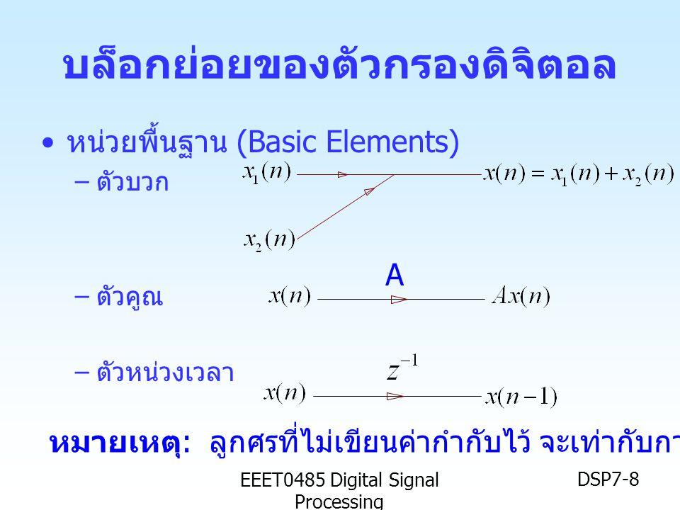 EEET0485 Digital Signal Processing DSP7-8 บล็อกย่อยของตัวกรองดิจิตอล • หน่วยพื้นฐาน (Basic Elements) – ตัวบวก – ตัวคูณ – ตัวหน่วงเวลา A หมายเหตุ : ลูก