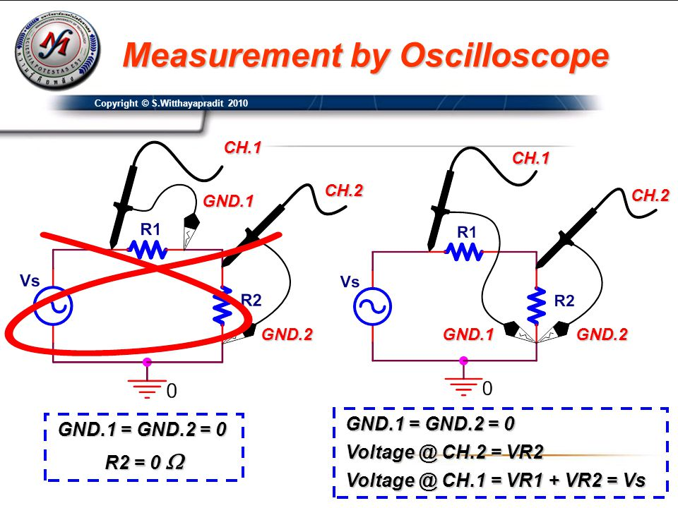 Measurement by Oscilloscope Copyright © S.Witthayapradit 2010CH.1CH.2 GND.1 GND.2 CH.1CH.2 GND.1GND.2 GND.1 = GND.2 = 0 GND.1 = GND.2 = 0 R2 = 0  R2 = 0  GND.1 = GND.2 = 0 GND.1 = GND.2 = 0 Voltage @ CH.2 = VR2 Voltage @ CH.2 = VR2 Voltage @ CH.1 = VR1 + VR2 = Vs Voltage @ CH.1 = VR1 + VR2 = Vs