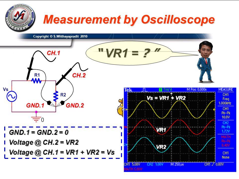 Copyright © S.Witthayapradit 2010 การวัดกระแสทางอ้อมโดยใช้ ออสซิลโลสโคป i CH.2 CH.1 Measurement by Oscilloscope