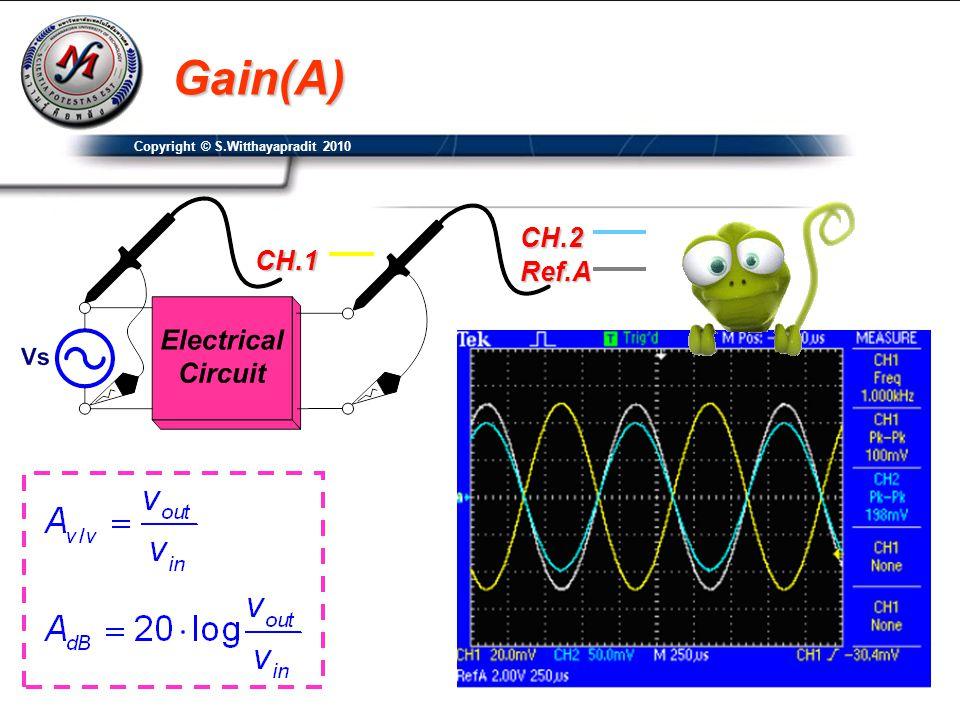 Gain(A)Gain(A) CH.2 / CH.1 Ref.A / CH.1   A V/V   2100   A dB   640
