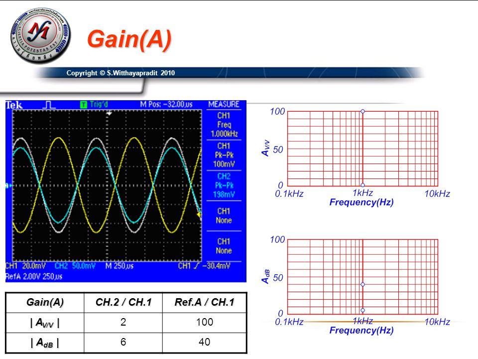 Copyright © S.Witthayapradit 2010 Frequency Response CH.2 CH.1Freq A dB 100 10-3-27 20-4-43 50-8-54 100-12-72 200-17-86 500-25-90 1k-30-90Freq A dB 100 10-3-27 20-4-43 50-8-54 100-12-72 200-17-86 500-25-90 1k-30-90