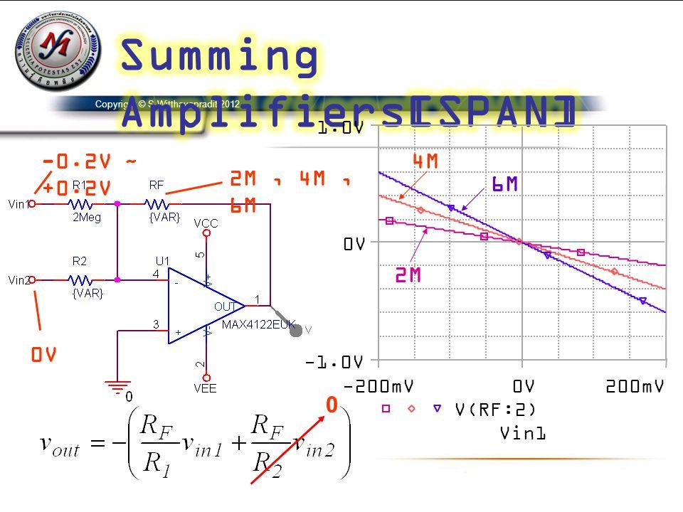 Copyright © S.Witthayapradit 2012 Vin1 -200mV0V200mV V(RF:2) -1.0V 0V 1.0V -0.2V ~ +0.2V 2M, 4M, 6M 0V 0 2M 4M 6M