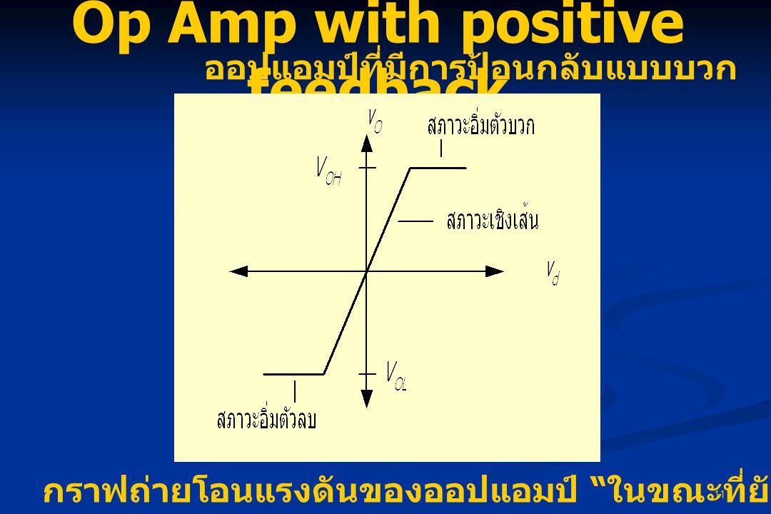 "11 Op Amp with positive feedback ออปแอมป์ที่มีการป้อนกลับแบบบวก กราฟถ่ายโอนแรงดันของออปแอมป์ "" ในขณะที่ยังไม่มีการป้อนกลับ """