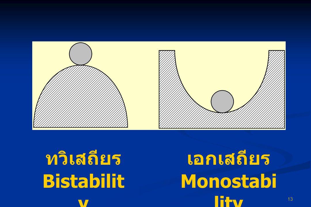 13 ทวิเสถียร Bistabilit y เอกเสถียร Monostabi lity