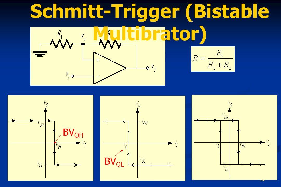 14 Schmitt-Trigger (Bistable Multibrator) BV OH BV OL