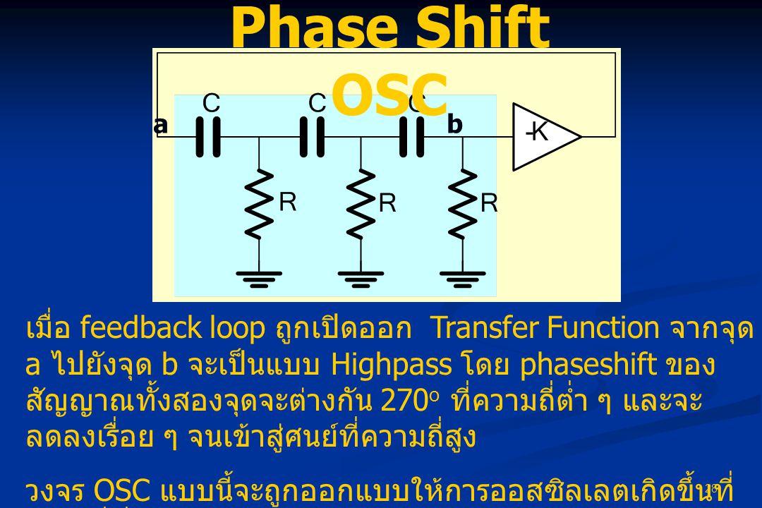 28 Phase Shift OSC ab เมื่อ feedback loop ถูกเปิดออก Transfer Function จากจุด a ไปยังจุด b จะเป็นแบบ Highpass โดย phaseshift ของ สัญญาณทั้งสองจุดจะต่า
