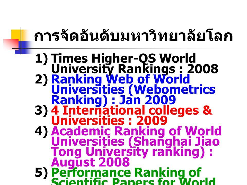 การจัดอันดับมหาวิทยาลัยโลก  Times Higher-QS World University Rankings : 2008  Ranking Web of World Universities (Webometrics Ranking) : Jan 2009 
