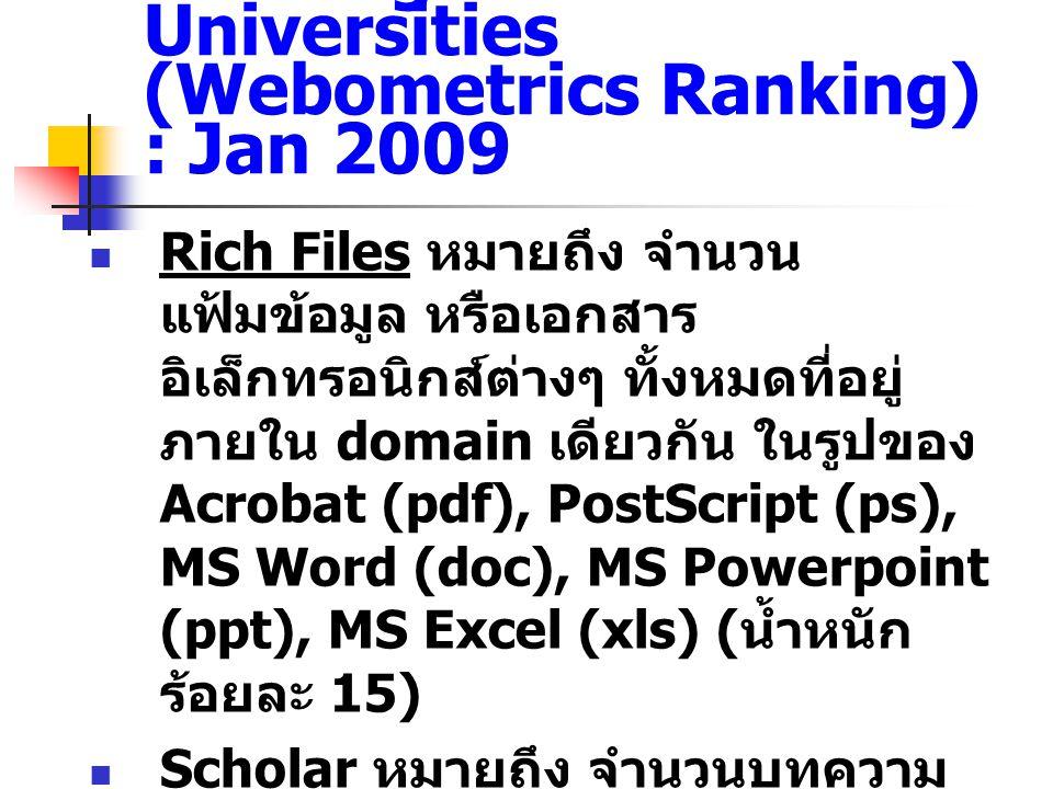 Ranking Web of World Universities (Webometrics Ranking) : Jan 2009  Rich Files หมายถึง จำนวน แฟ้มข้อมูล หรือเอกสาร อิเล็กทรอนิกส์ต่างๆ ทั้งหมดที่อยู่
