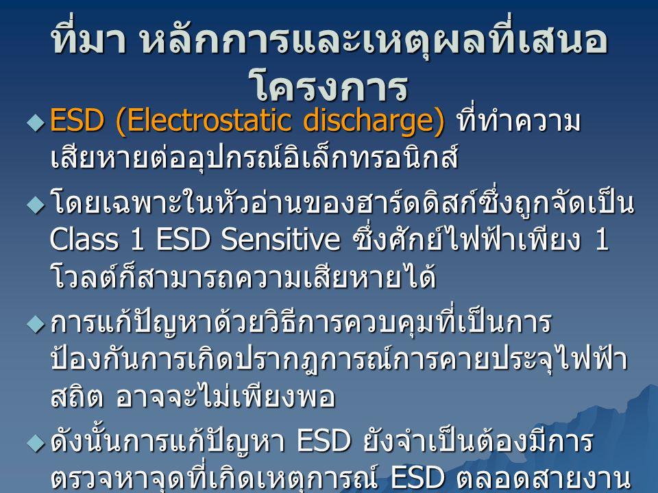 ที่มา หลักการและเหตุผลที่เสนอ โครงการ  ESD (Electrostatic discharge) ที่ทำความ เสียหายต่ออุปกรณ์อิเล็กทรอนิกส์  โดยเฉพาะในหัวอ่านของฮาร์ดดิสก์ซึ่งถู