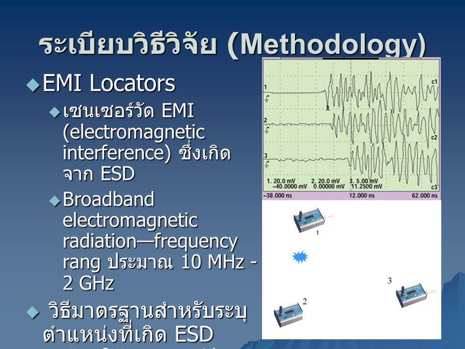 ระเบียบวิธีวิจัย (Methodology)  EMI Locators  เซนเซอร์วัด EMI (electromagnetic interference) ซึ่งเกิด จาก ESD  Broadband electromagnetic radiation—