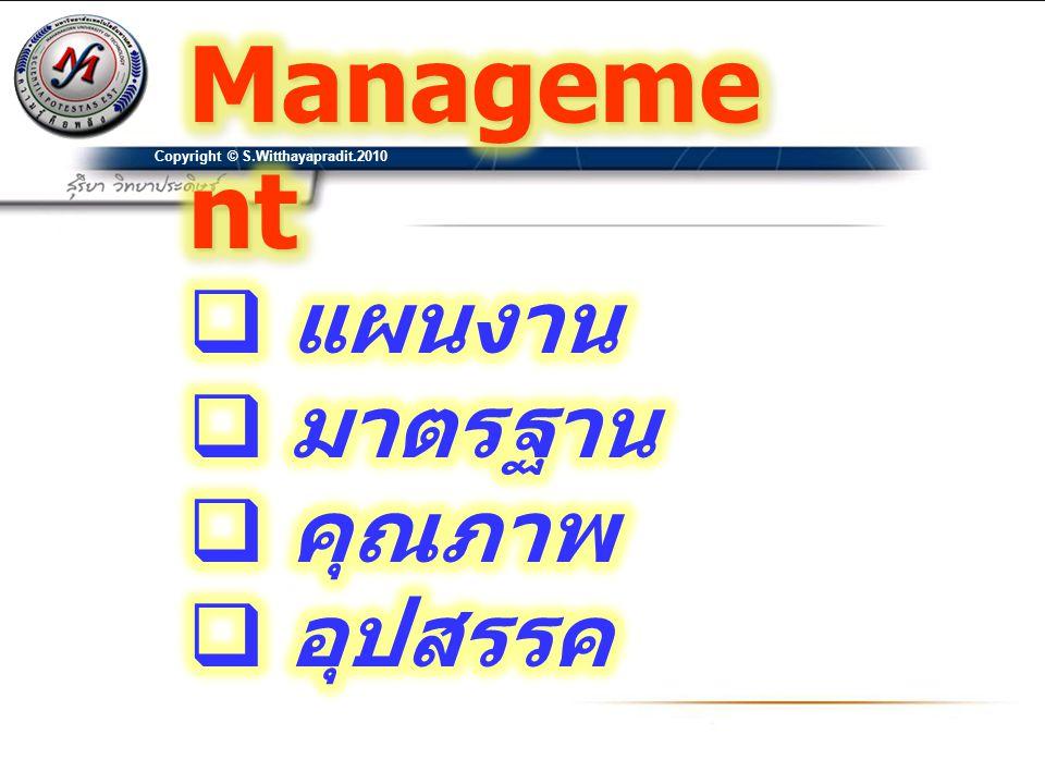 ครั้งที่รายละเอียด๑๓ การเขียนรายงาน / รูปแบบรายงาน / เนื้อหา ๑๔นำเสนอผลงานที่ได้รับมอบหมาย ๑๕ ทบทวนการเรียน / ตอบคำถาม Copyright © S.Witthayapradit.2010