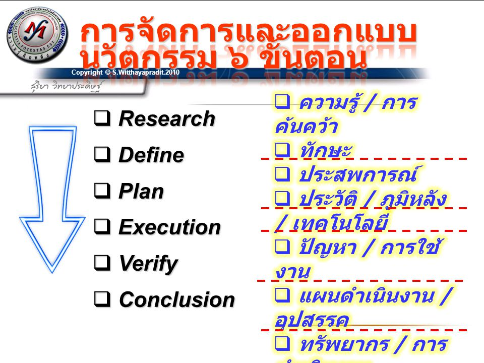  Research  Define  Plan  Execution  Verify  Conclusion Copyright © S.Witthayapradit.2010