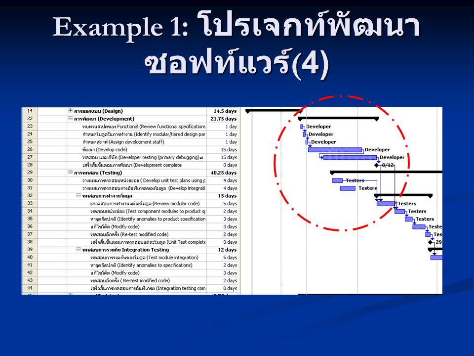 Example 1 : โปรเจกท์พัฒนา ซอฟท์แวร์ (4)