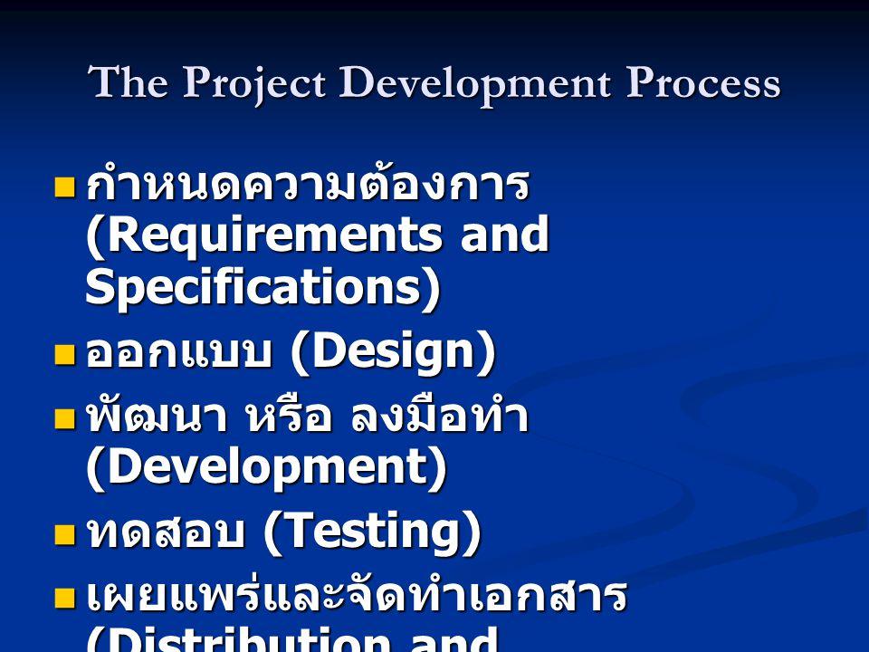 Example 1 : โปรเจกท์พัฒนา ซอฟท์แวร์