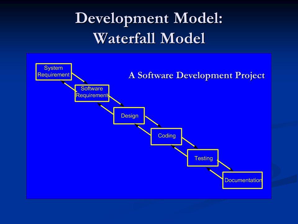 Development Model: Waterfall Model A Software Development Project