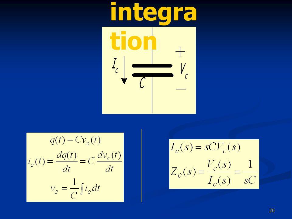 20 integra tion