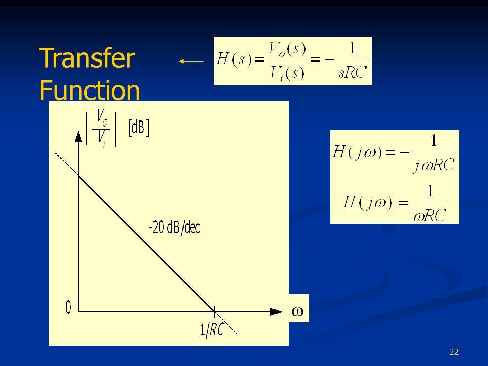 22 Transfer Function 