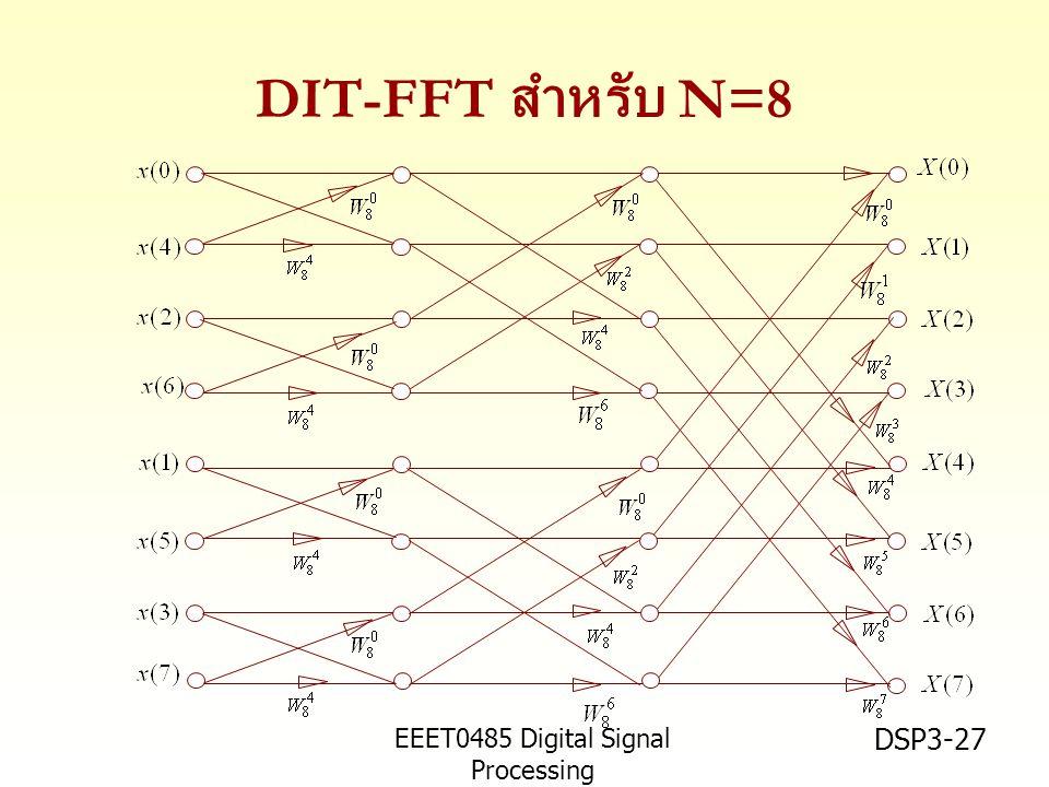 EEET0485 Digital Signal Processing Asst.Prof. Peerapol Yuvapoositanon DSP3-27 DIT-FFT สำหรับ N=8