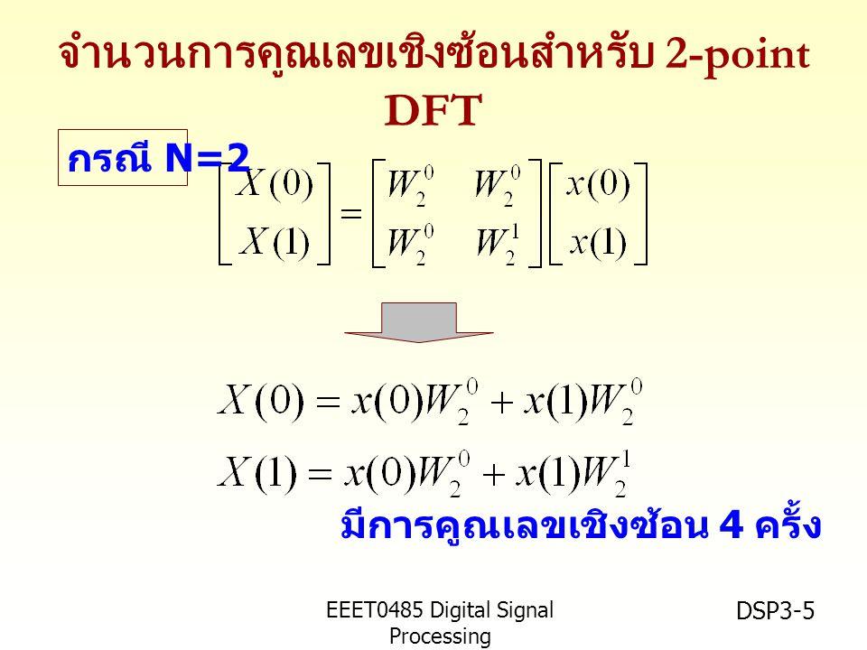 EEET0485 Digital Signal Processing Asst.Prof. Peerapol Yuvapoositanon DSP3-16 หา การรวม Recomposite