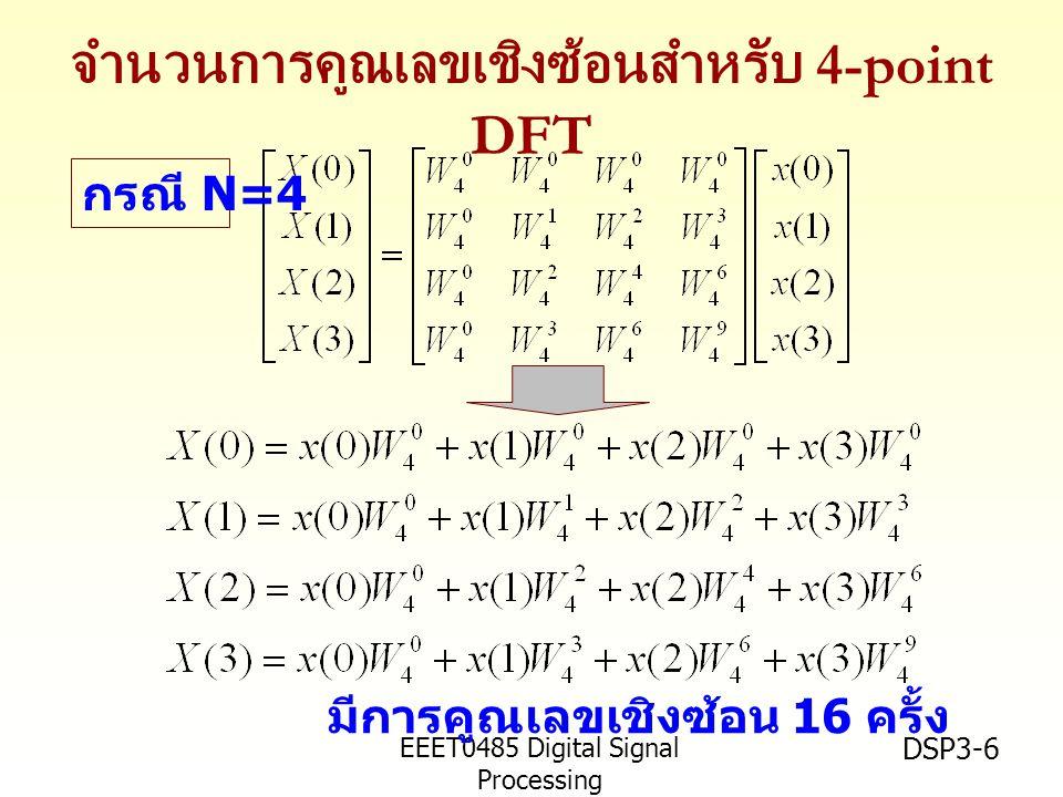 EEET0485 Digital Signal Processing Asst.Prof. Peerapol Yuvapoositanon DSP3-17 หา การรวม Recomposite