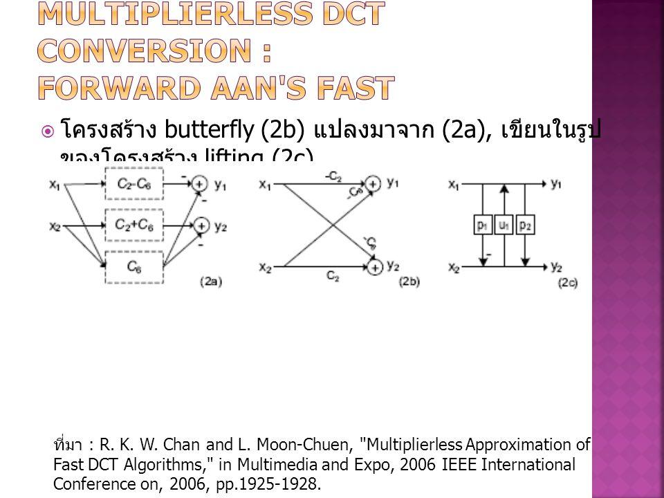  โครงสร้าง butterfly (2b) แปลงมาจาก (2a), เขียนในรูป ของโครงสร้าง lifting (2c) ที่มา : R. K. W. Chan and L. Moon-Chuen,