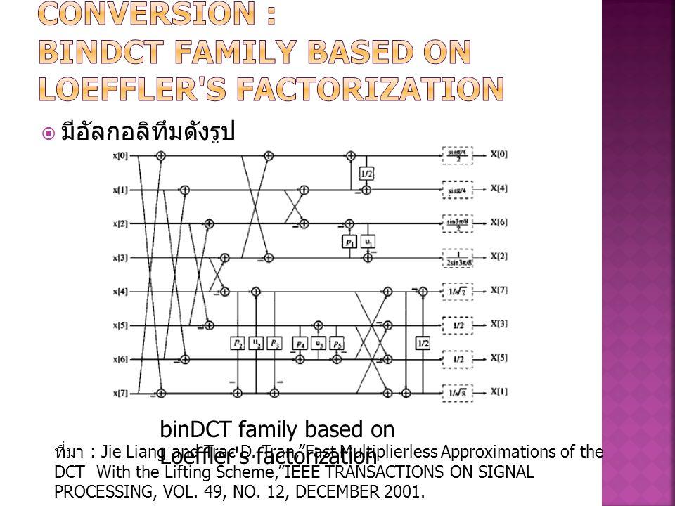 """ มีอัลกอลิทึมดังรูป binDCT family based on Loeffler's factorization ที่มา : Jie Liang and Trac D. Tran,""""Fast Multiplierless Approximations of the DCT"""