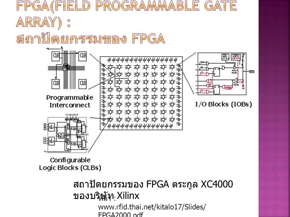 ที่มา : www.rfid.thai.net/kitalo17/Slides/ FPGA2000.pdf สถาปัตยกรรมของ FPGA ตระกูล XC4000 ของบริษัท Xilinx
