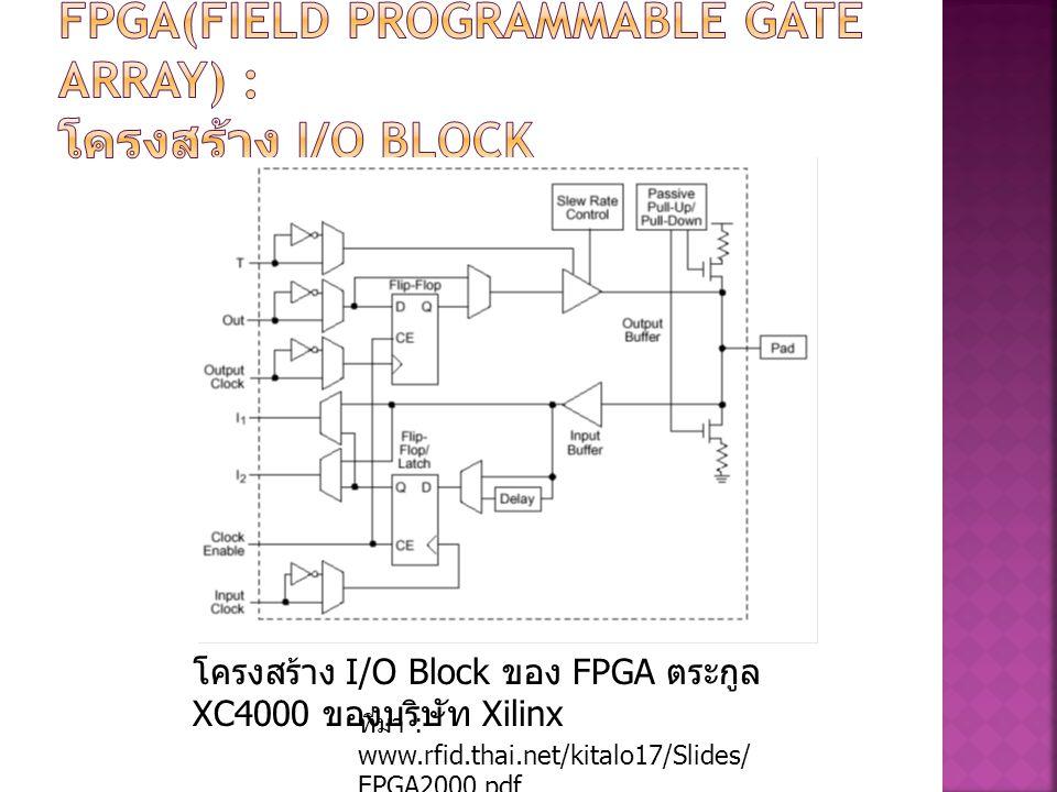 โครงสร้าง I/O Block ของ FPGA ตระกูล XC4000 ของบริษัท Xilinx ที่มา : www.rfid.thai.net/kitalo17/Slides/ FPGA2000.pdf