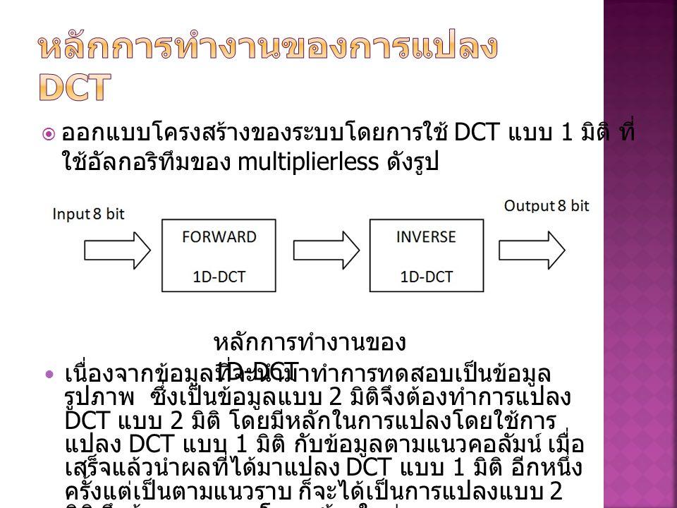  ออกแบบโครงสร้างของระบบโดยการใช้ DCT แบบ 1 มิติ ที่ ใช้อัลกอริทึมของ multiplierless ดังรูป หลักการทำงานของ 1D-DCT  เนื่องจากข้อมูลที่จะนำมาทำการทดสอ