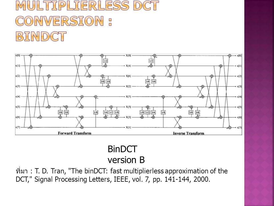 BinDCT version B ที่มา : T. D. Tran,