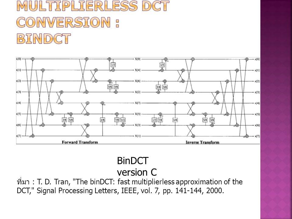 BinDCT version C ที่มา : T. D. Tran,
