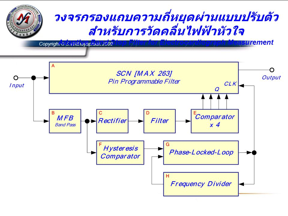 Copyright © S.Witthayapradit.2009 วงจรกรองแถบความถี่หยุดผ่านแบบปรับตัว สำหรับการวัดคลื่นไฟฟ้าหัวใจ Adaptive Band Stop Filter for Electrocardiograph Me