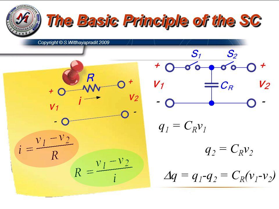 Copyright © S.Witthayapradit.2009 The Basic Principle of the SC q 1 = C R v 1 q 2 = C R v 2  q = q 1 -q 2 = C R (v 1 -v 2 )