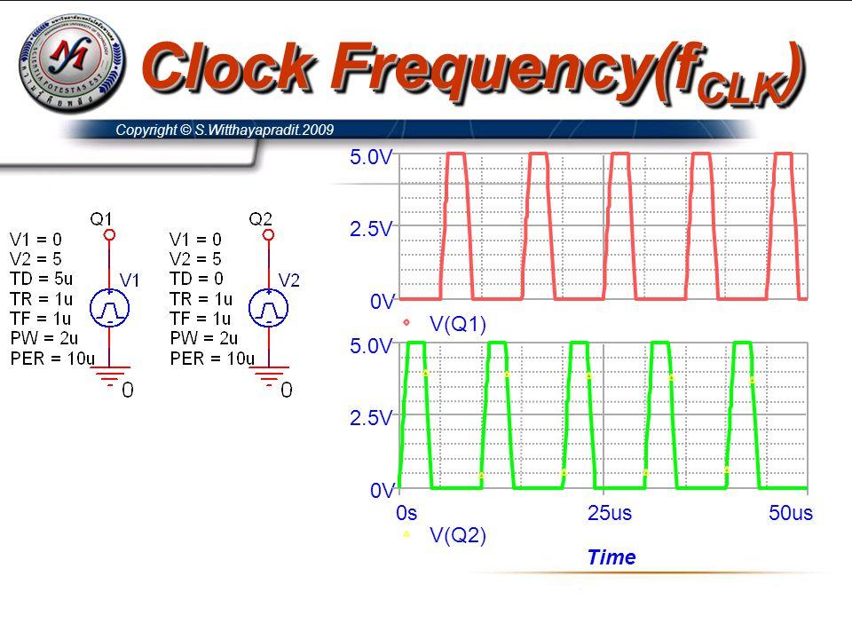 Copyright © S.Witthayapradit.2009 Clock Frequency(f CLK ) Time 0s25us50us V(Q2) 0V 2.5V 5.0V V(Q1) 0V 2.5V 5.0V