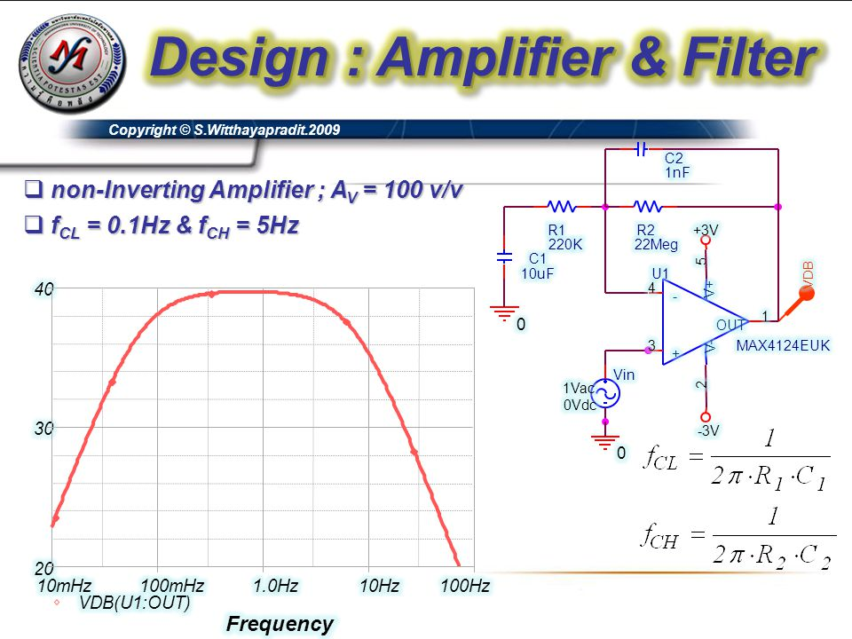 Copyright © S.Witthayapradit.2009  non-Inverting Amplifier ; A V = 100 v/v  f CL = 0.1Hz & f CH = 5Hz