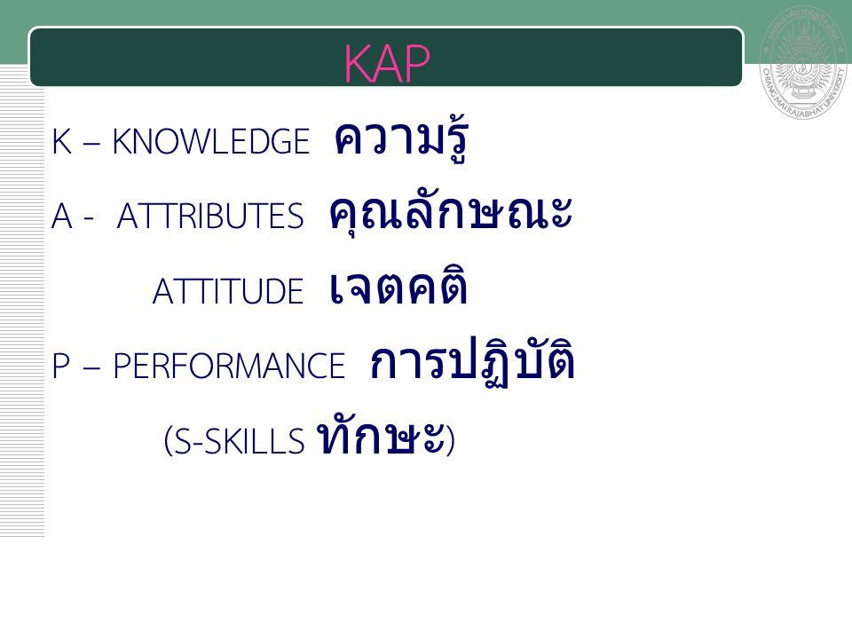 KAP K – KNOWLEDGE ความรู้ A - ATTRIBUTES คุณลักษณะ ATTITUDE เจตคติ P – PERFORMANCE การปฏิบัติ (S-SKILLS ทักษะ)