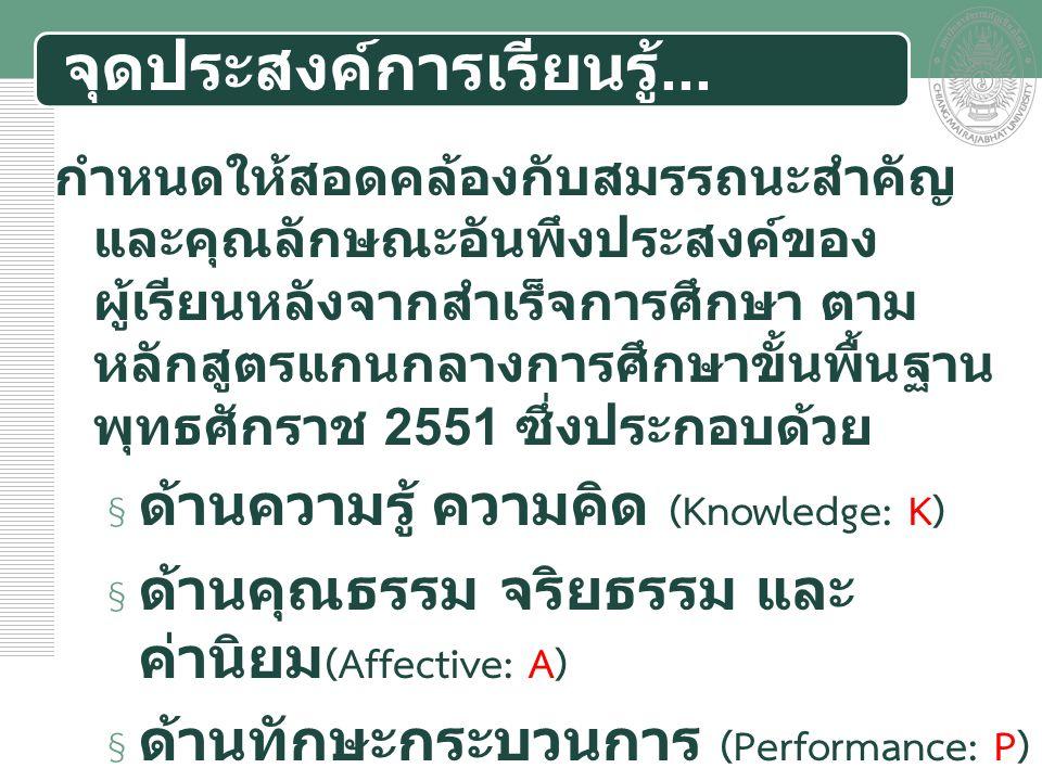 จุดประสงค์การเรียนรู้... กำหนดให้สอดคล้องกับสมรรถนะสำคัญ และคุณลักษณะอันพึงประสงค์ของ ผู้เรียนหลังจากสำเร็จการศึกษา ตาม หลักสูตรแกนกลางการศึกษาขั้นพื้