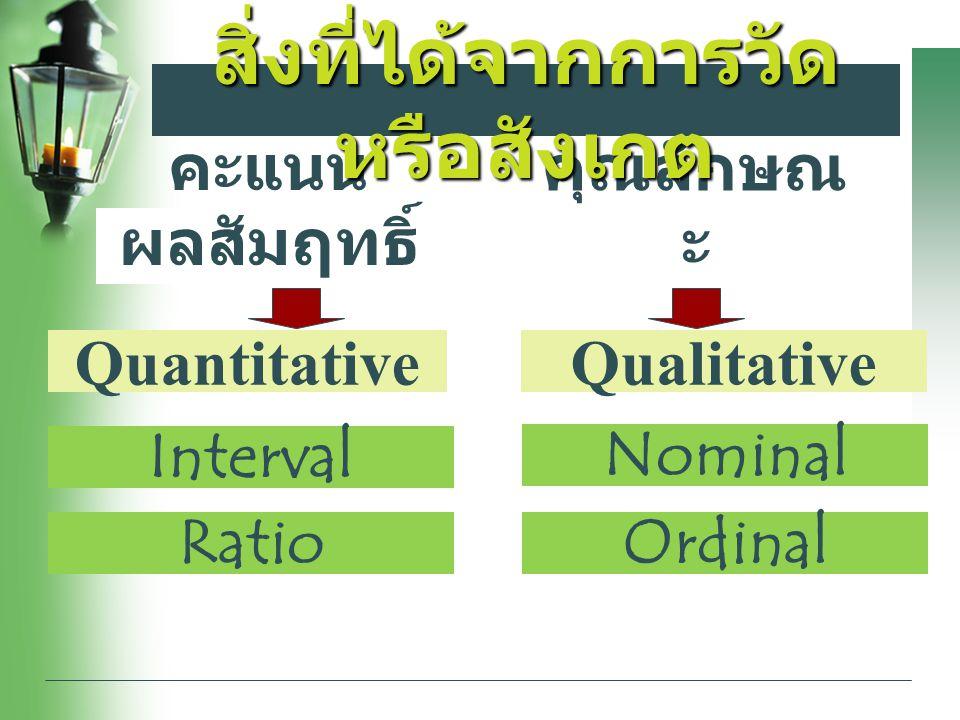 คะแนน ผลสัมฤทธิ์ คุณลักษณ ะ สิ่งที่ได้จากการวัด หรือสังเกต QuantitativeQualitative Nominal Ordinal Interval Ratio
