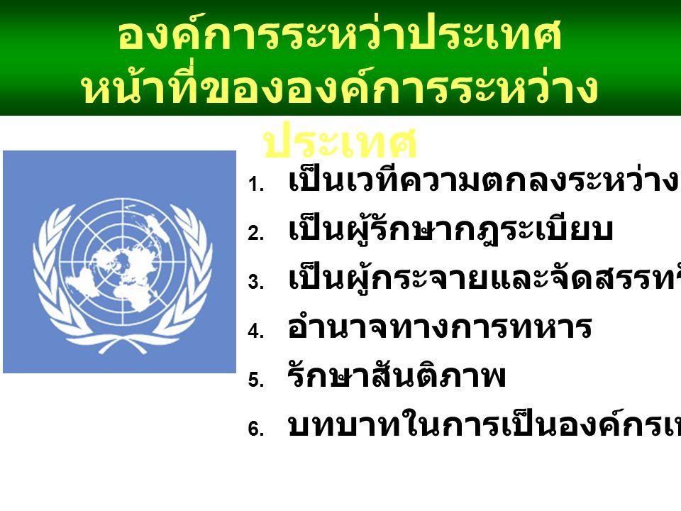 องค์การระหว่าประเทศ หน้าที่ขององค์การระหว่าง ประเทศ 1.