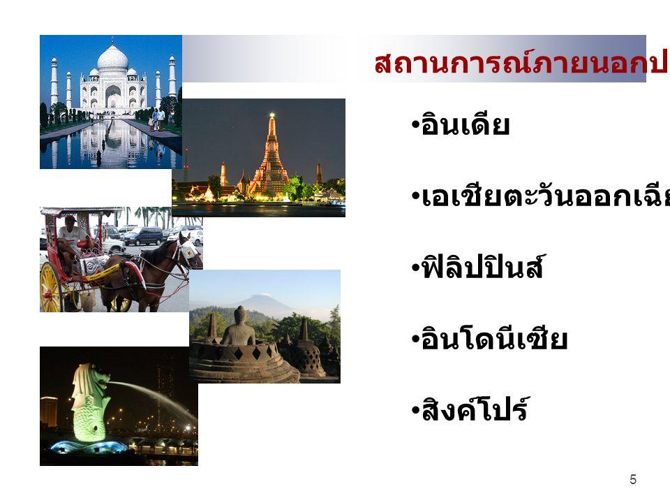 • อินเดีย • เอเชียตะวันออกเฉียงใต้ • ฟิลิปปินส์ • อินโดนีเซีย • สิงค์โปร์ สถานการณ์ภายนอกประเทศ 5